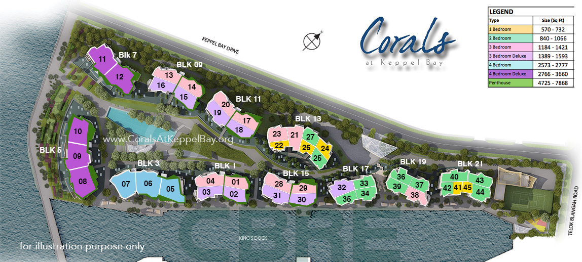 Corals at Keppel Bay Site Plan with unit mix